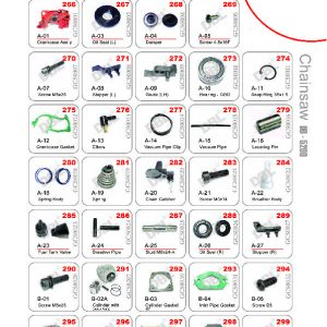 Chainsaw Spare Parts