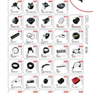 DBL Generator Spare Parts